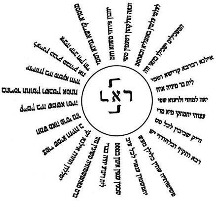 Kabbalah swastika
