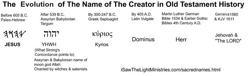 What Is The Name Of The Almighty Creator Yah Jehovah Yahweh Yhwh