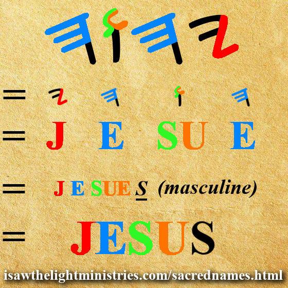 Jesus in Paleo-Hebrew to English