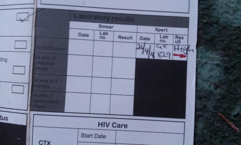 severe diagnosis